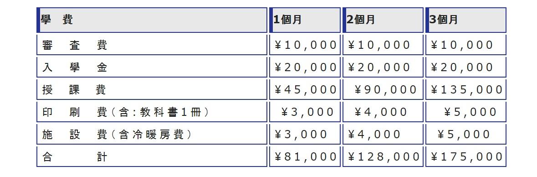 埼玉国際學園 短期課程學費