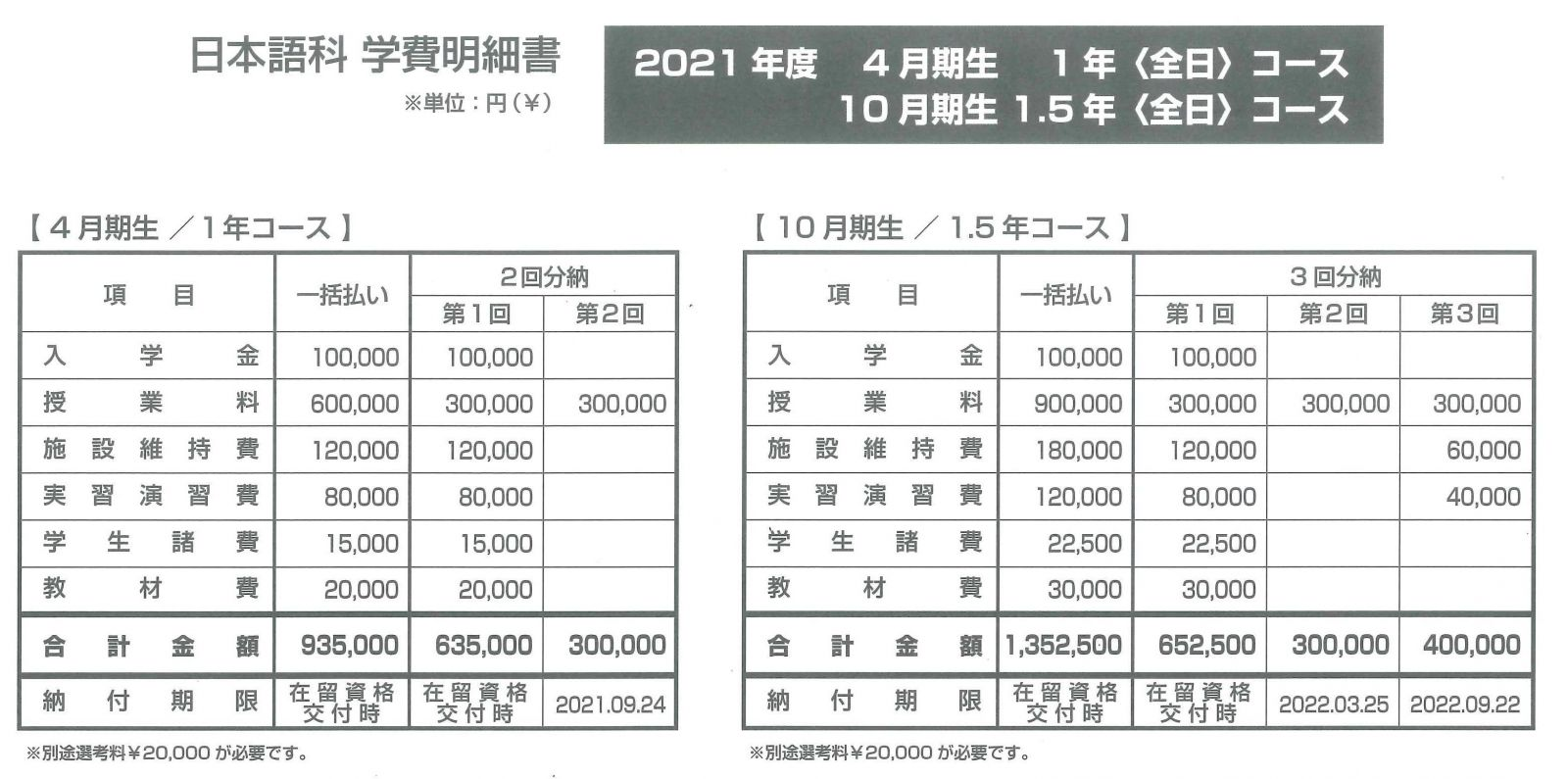 東京外語專門學校 學費